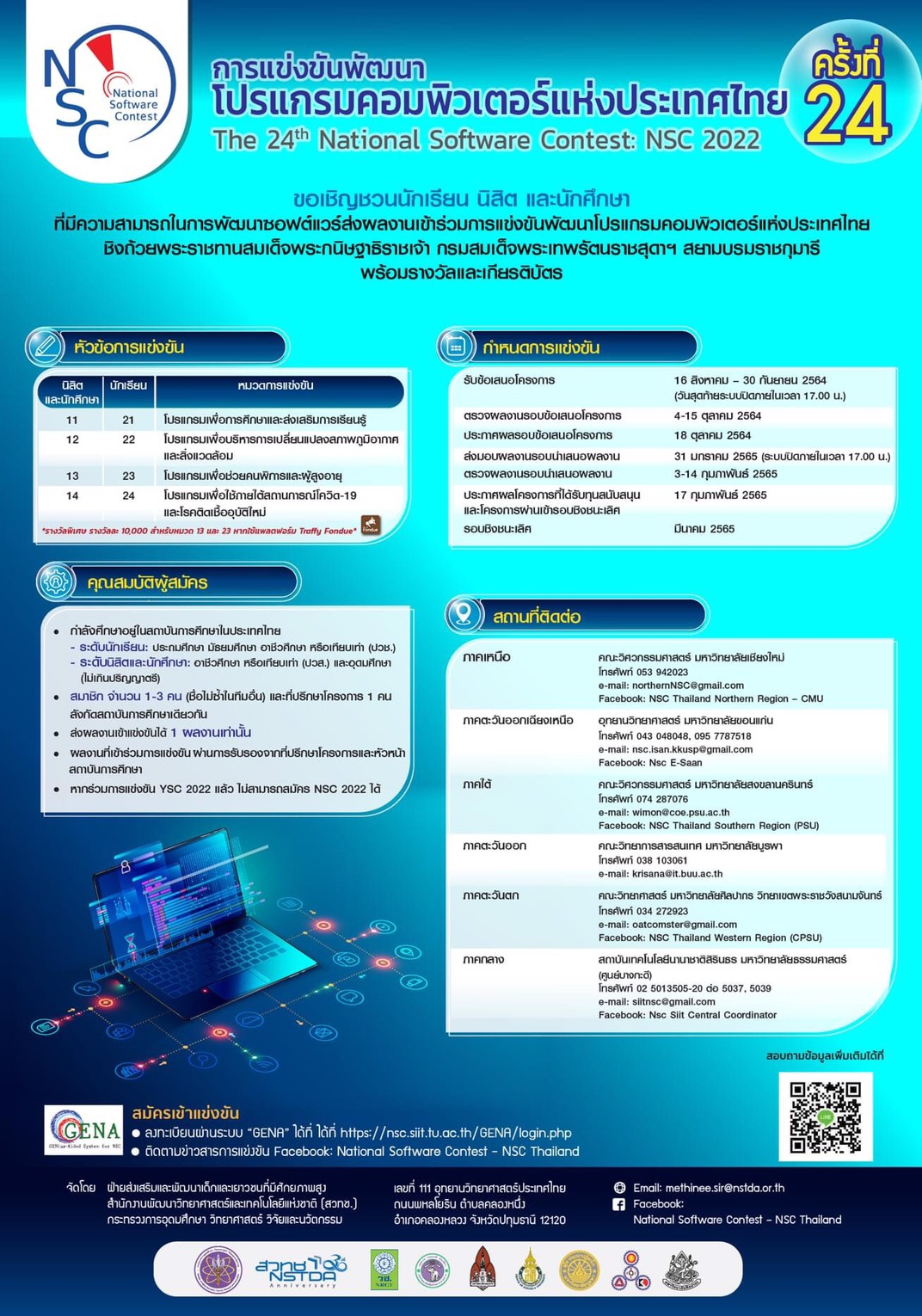 National Software Contest 2022